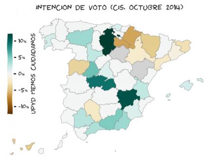 Diferencia de la intención de voto entre UPyD y Ciudadanos en unas supuestas elecciones generales (Barómetro del CIS de octubre de 2014)